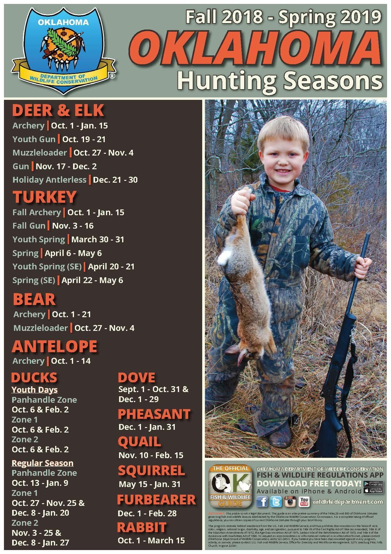 Migratory Game Bird Regulations   Oklahoma Hunting Seasons ...